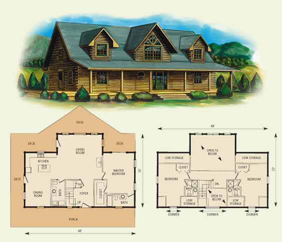Fair Oaks, log home, log cabin home, pre-designed plan